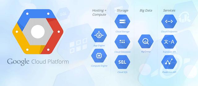 Google cloud platform mang lại nhiều tiện ích tuyệt vời