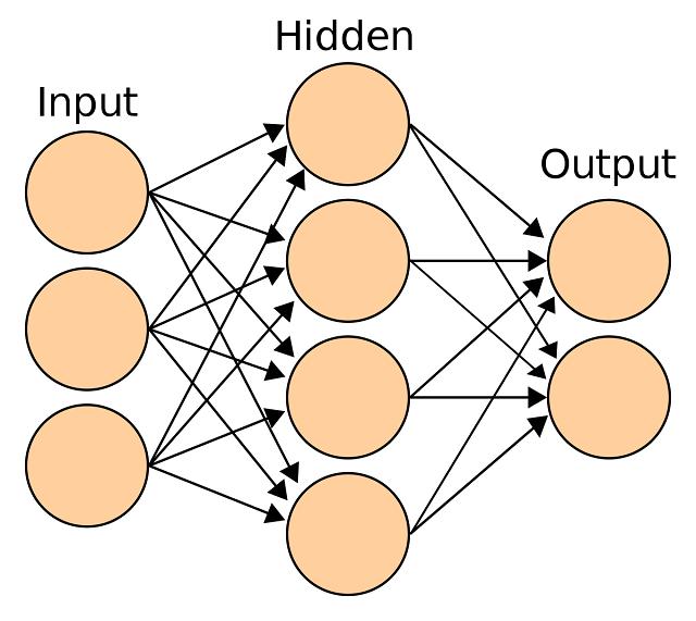 Quá trình xử lý thông tin của Neural network gồm 3 giai đoạn chính