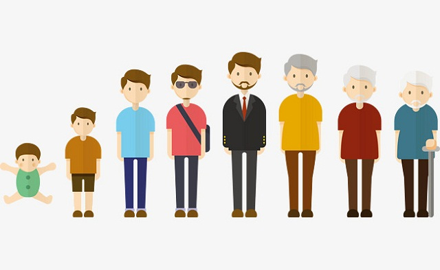 Mỗi một độ tuổi, sự trưởng thành sẽ được đánh giá qua những tiêu chí khác nhau