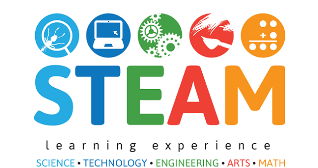Steam là phương pháp học kết hợp và có thể ứng dụng thực tế trong cuộc sống