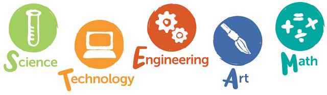 Steam là phương pháp giáo dục trang bị cho người học những kỹ năng và kiến thức cần thiết