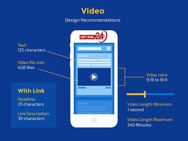 Kích thước hiển thị video trên Facebook