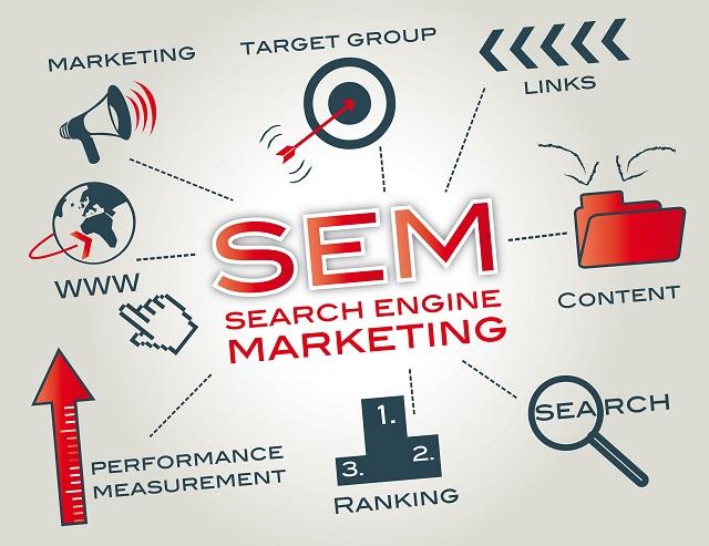 Lượng truy cập vào website phụ thuộc rất nhiều vào chất lượng nội dung