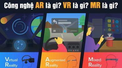 Công nghệ AR là gì? VR là gì? MR là gì?